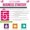 Unternehmensstrategie entwickeln Strategieberatung