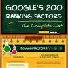 Google Rankingfaktoren Infografik