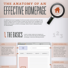 Infografik effektive Frontpage