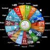 Infografik Internet in 60 Sekunden