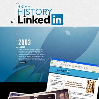 Business netzwerk linkedin ist 10 jahre alt infografik for Business netzwerk