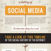 Social Media Historie Infografik