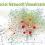 Zukunft der Kommunikation - Social Network Vizualization