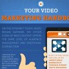 Video Marketing Infografik